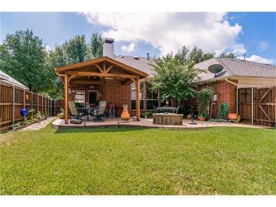 Allen Single Family Home Active Option Contract: 1408 Brandon Court
