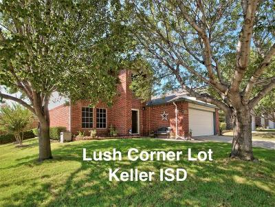 Fort Worth TX Single Family Home Active Option Contract: $223,000