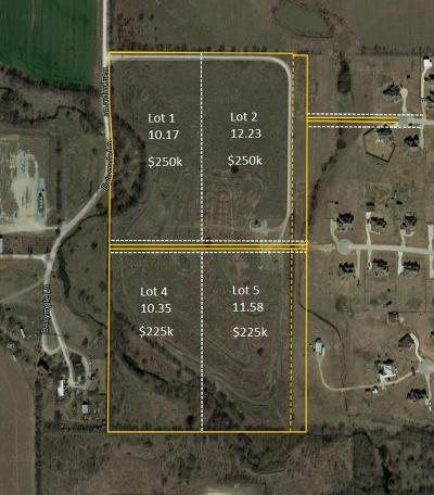 Haslet, Justin Farm & Ranch For Sale: 10501 Dalymple Drive