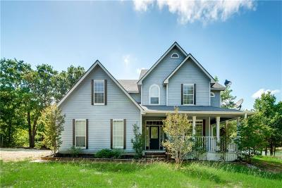 Terrell Single Family Home Active Kick Out: 9820 Fm 1565