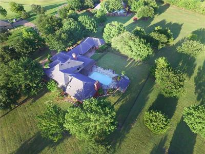 McLendon Chisholm Single Family Home For Sale: 472 Kentwood Drive