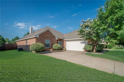 Allen Single Family Home Active Option Contract: 1528 Sleepy Hollow Drive