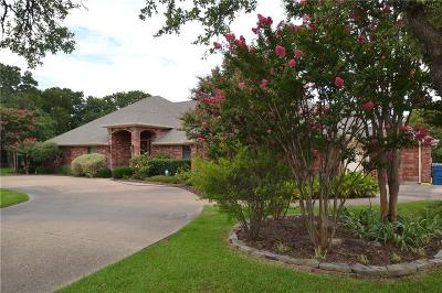 Weatherford Single Family Home Active Option Contract: 133 Devon Court