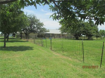 Royse City, Union Valley Farm & Ranch For Sale: 6988 Fm 35