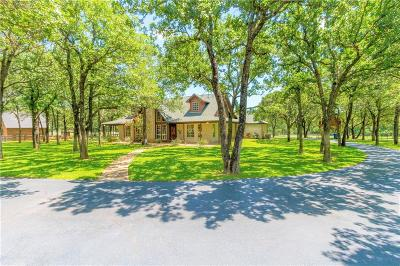Mansfield Single Family Home Active Option Contract: 8724 County Road 612
