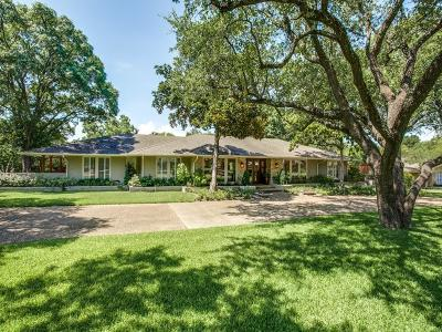Russwood Acres 01 Instl, Russwood Acres 2nd Instl Single Family Home Active Option Contract: 5134 Royal Crest Drive