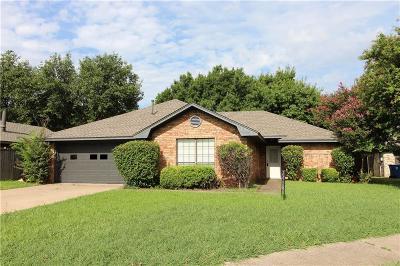 Single Family Home Active Option Contract: 6905 Abilene Drive