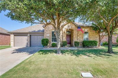Fort Worth TX Single Family Home Active Option Contract: $250,000