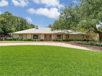 Westover Hills Single Family Home For Sale: 2204 Indian Creek Drive
