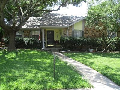 Allen Single Family Home Active Option Contract: 1306 Thoreau Lane