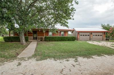 Weatherford Single Family Home For Sale: 200 Tejas Road