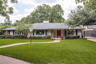 Dallas Single Family Home For Sale: 6631 Inwood Road