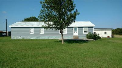 Groesbeck, Kosse Single Family Home Active Contingent: 969 Lcr 454
