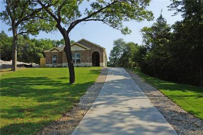 Dallas Single Family Home Active Contingent: 710 Annarose Drive