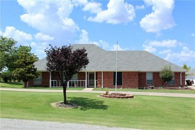 Single Family Home For Sale: 110 Derby Drive
