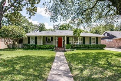 Dallas Single Family Home Active Option Contract: 3532 Vinecrest Drive