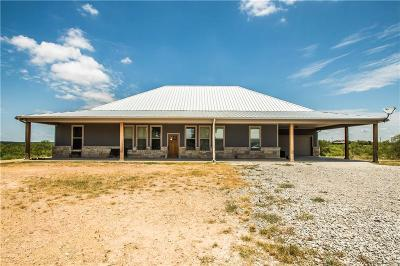 Millsap Single Family Home For Sale: 2444 Grindstone Road