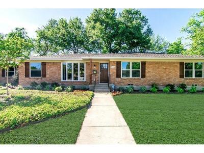 Single Family Home For Sale: 5426 Caladium Drive