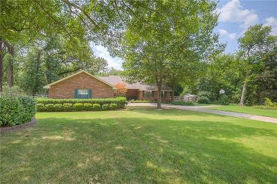 Mckinney Single Family Home Active Option Contract: 3617 Bois D Arc Road
