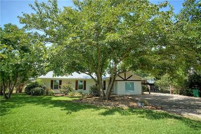 Terrell Single Family Home Active Option Contract: 2272 County Road 319
