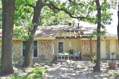 Keller Single Family Home Active Option Contract: 1020 Bancroft Road