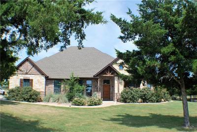 Waxahachie Single Family Home Active Contingent: 132 Cedar Park Court