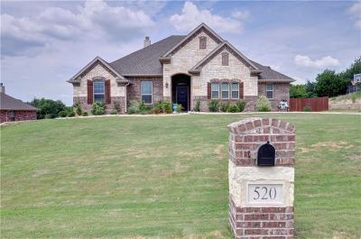 Hudson Oaks Single Family Home Active Option Contract: 520 Parker Oaks Lane