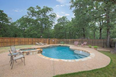 Quinlan Single Family Home For Sale: 6933 County Road 3512