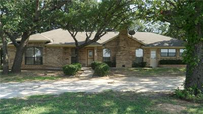Springtown Single Family Home Active Option Contract: 1851 Goshen Road