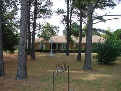 Single Family Home For Sale: 731 E Peel Street