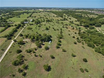 Midlothian Residential Lots & Land Active Option Contract: 872 Ashford Lane