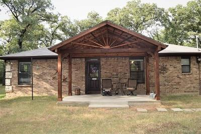 Kaufman Single Family Home Active Option Contract: 8756 County Road 4095