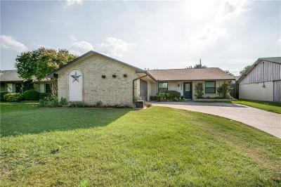Plano Single Family Home Active Contingent: 2321 N Avenue