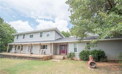 Alvarado Single Family Home For Sale: 2125 Meadowview Street