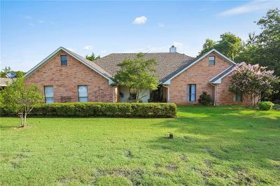 McKinney Single Family Home Active Contingent: 4357 County Road 408