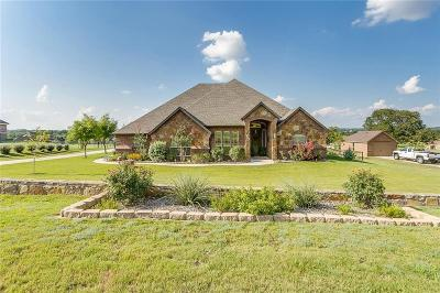 Single Family Home Active Option Contract: 112 Meadow Bridge Drive