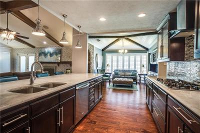 Dallas Single Family Home For Sale: 4165 Mendenhall Drive