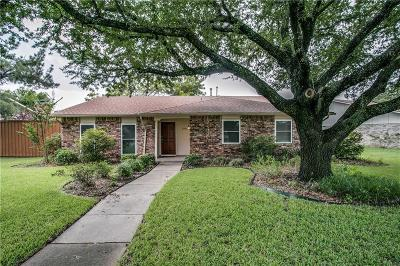 Plano Single Family Home Active Option Contract: 1710 California Trail