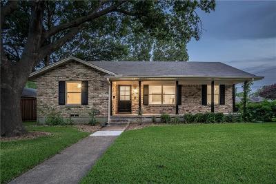Dallas Single Family Home Active Option Contract: 10506 Estate Lane