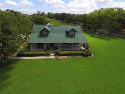 Emory Single Family Home For Sale: 942 Ravine Street
