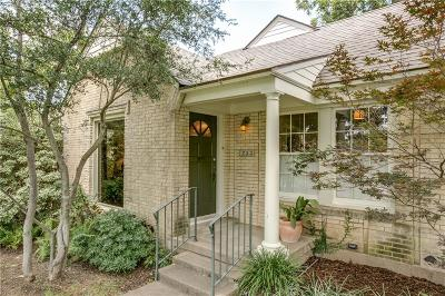 Dallas Single Family Home Active Option Contract: 722 Tenna Loma Court