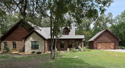 Melissa Single Family Home Active Option Contract: 3536 County Road 338