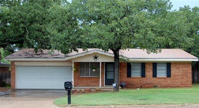 Mineral Wells Single Family Home For Sale: 900 NW 11th Street
