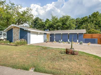 Dallas Single Family Home Active Option Contract: 1526 Oates Drive