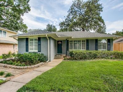 Single Family Home Active Option Contract: 7042 Whitehill Street