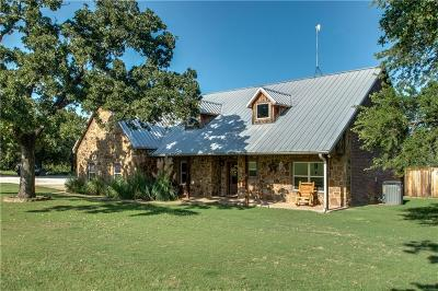 Weatherford Single Family Home For Sale: 150 Prairie Lane