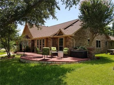 Plano Single Family Home For Sale: 2200 Covinton Lane