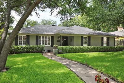 Dallas Single Family Home Active Option Contract: 10457 Coleridge Street