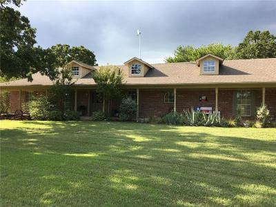 Weatherford Single Family Home For Sale: 112 Jamar Drive
