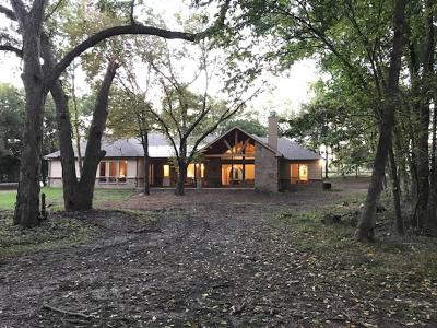 Anna Single Family Home Active Option Contract: 12144 County Road 509
